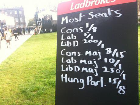 Election odds