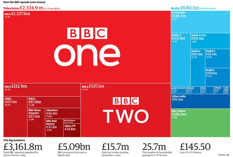 BBC-spending-graphic-009.jpg