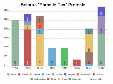 Belarus_Protests2.png