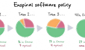 Enspiral software policy