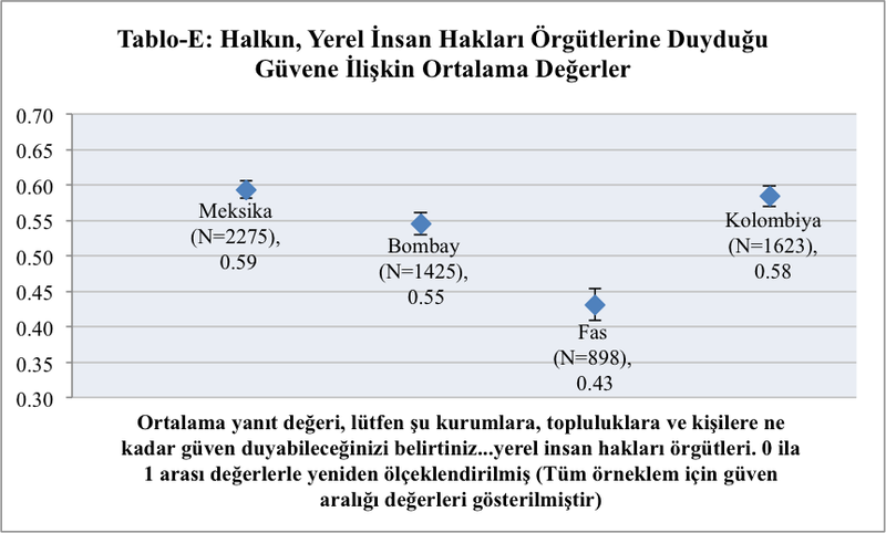 FigE%20Turkish.png