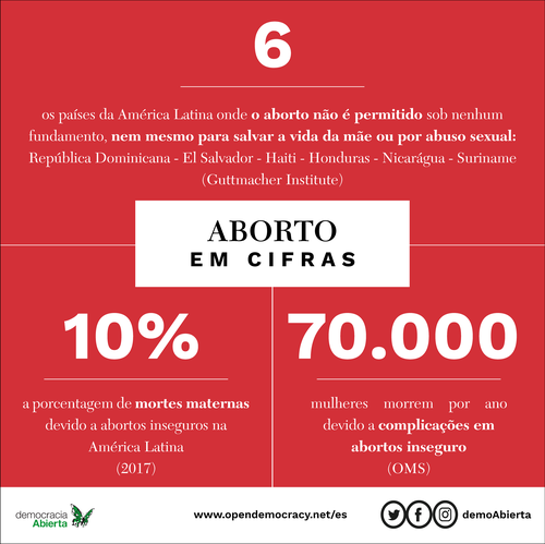 PT_cifras_ABORTO.png