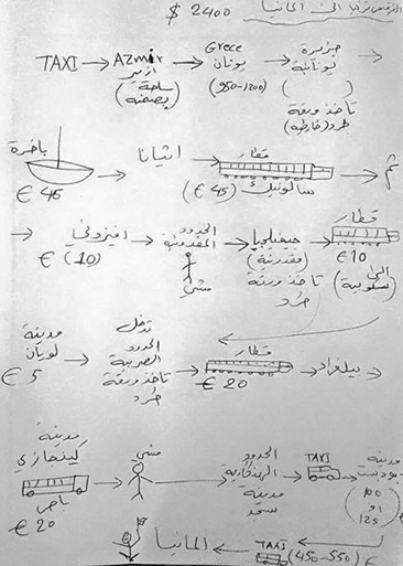 Drawing by Iraqi migrant. Disseminated by Ghaith Abdul-Ahad.
