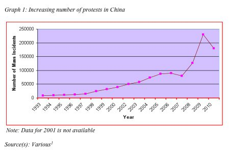 Protests%20in%20China_0.jpg