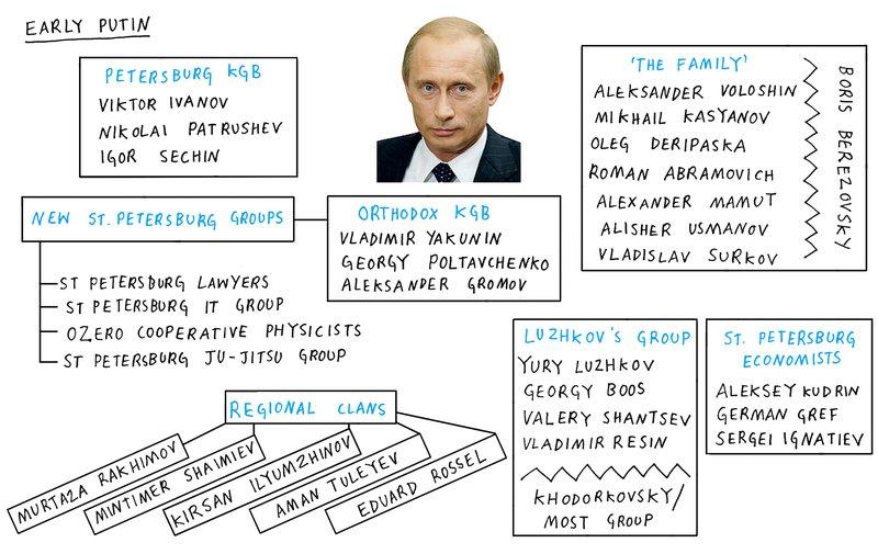 PutinOne.jpg