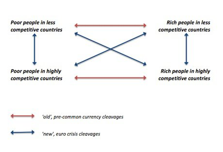 New and old distribution of conflict