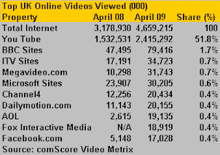 UK+Online+Videos+Viewed.png