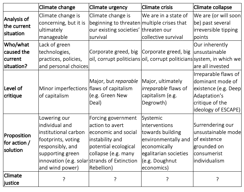 climate debate positions.png