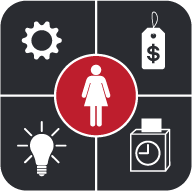 Dry, clean graphic of 'woman' symbol surrounded by symbols suggesting work, prices, clocking-in, ideas.