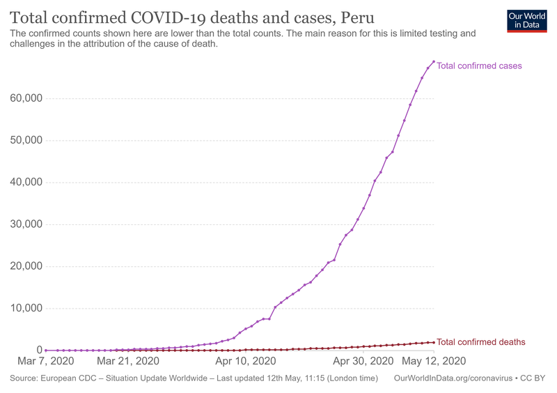 total-deaths-and-cases-covid-19.png