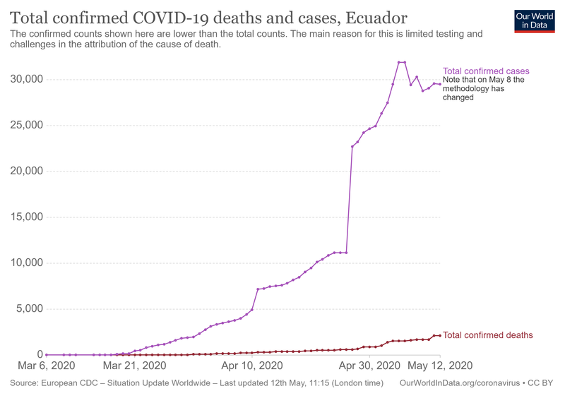 total-deaths-and-cases-covid-19 (1).png