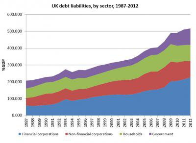 uk_debt_liabilities.jpg